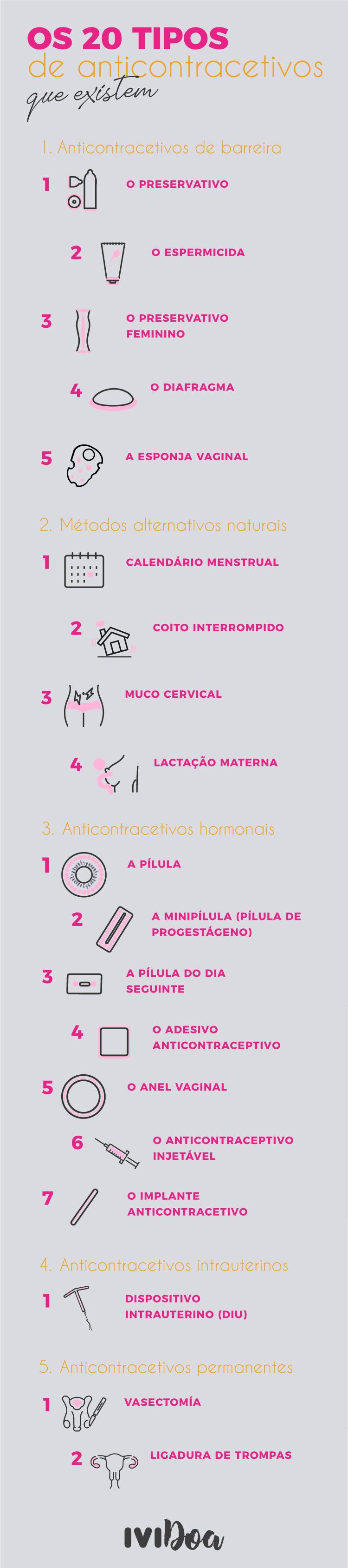 anticontraceptivos-infografia-n
