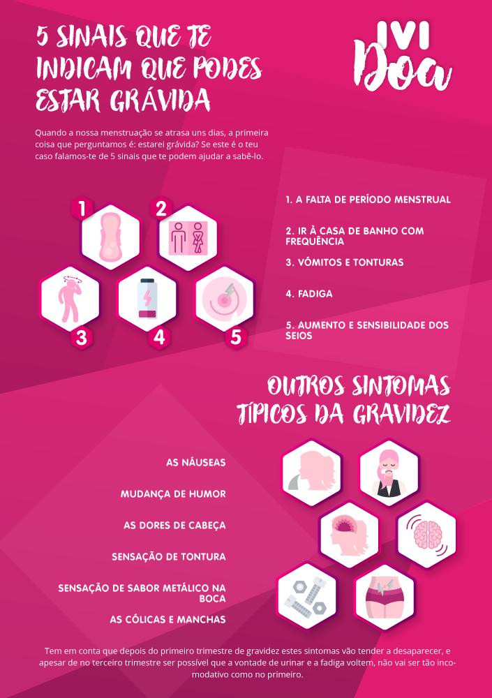 infografia completa com os tipos de sintomas que indicam gravidez